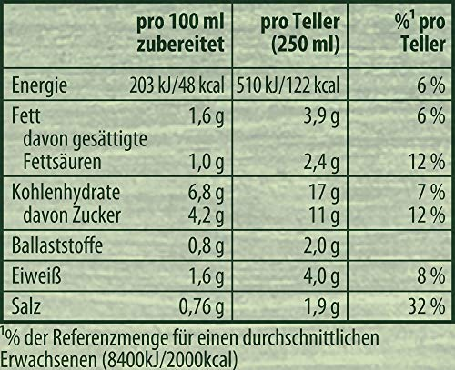 Knorr Feinschmecker Tomaten Mozzarella Suppe, 2 Teller, 9er Pack - 4