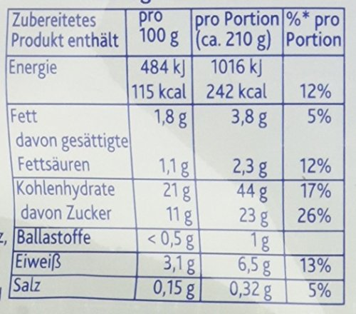Mondamin Pudding Schokolade 3 Portionen, 13er Pack (13 x 133 gm) - 2